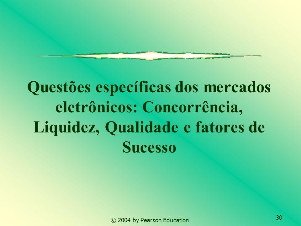 Questões específicas dos mercados eletrônicos: Concorrência, Liquidez, Qualidade e fatores de Sucesso