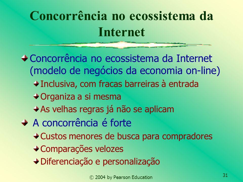 Concorrência no ecossistema da Internet