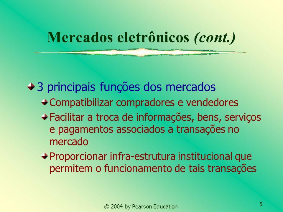 Mercados eletrônicos (cont.)