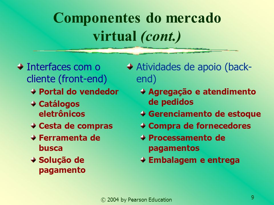 Componentes do mercado virtual (cont.)