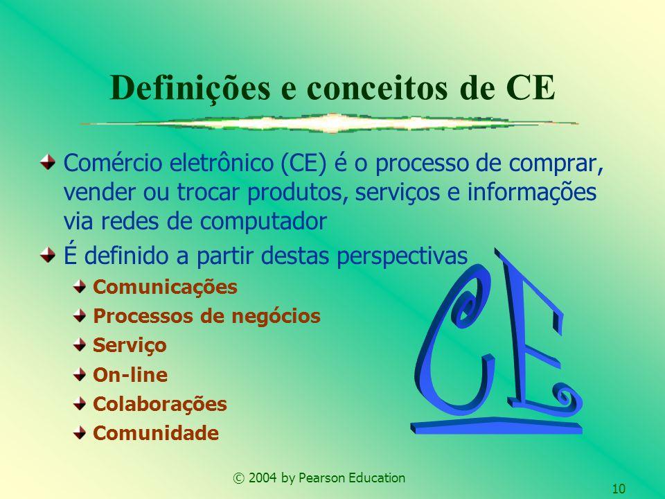Definições e conceitos de CE