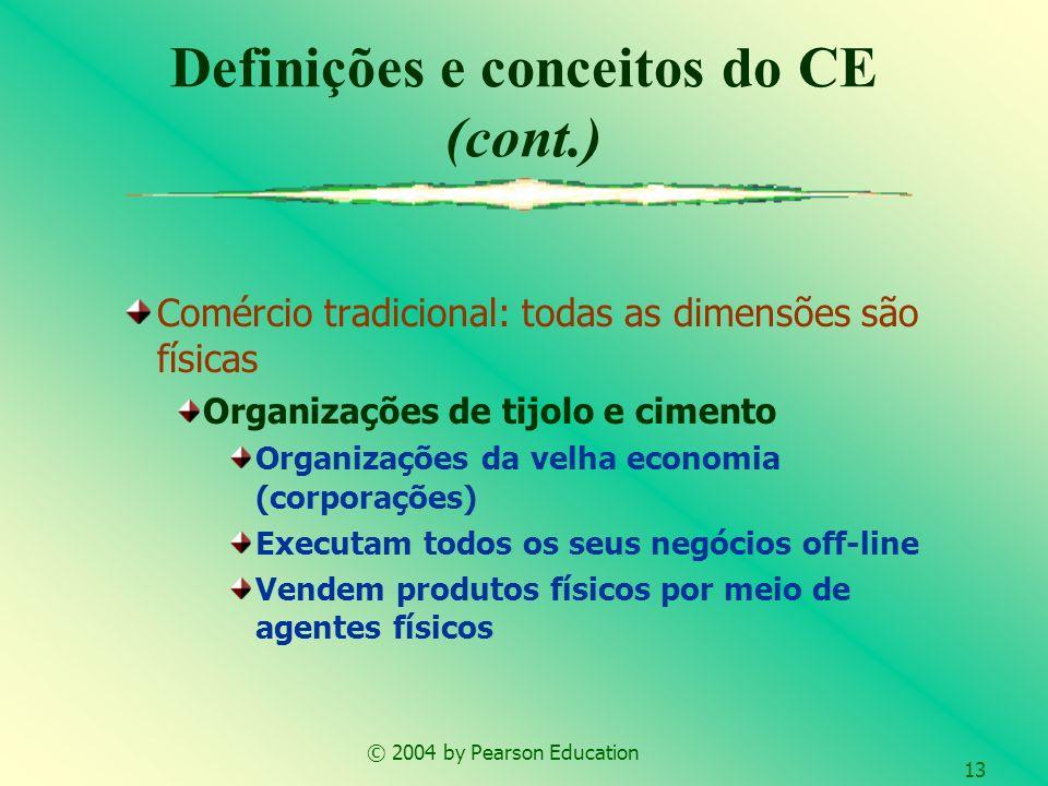 Definições e conceitos do CE (cont.)