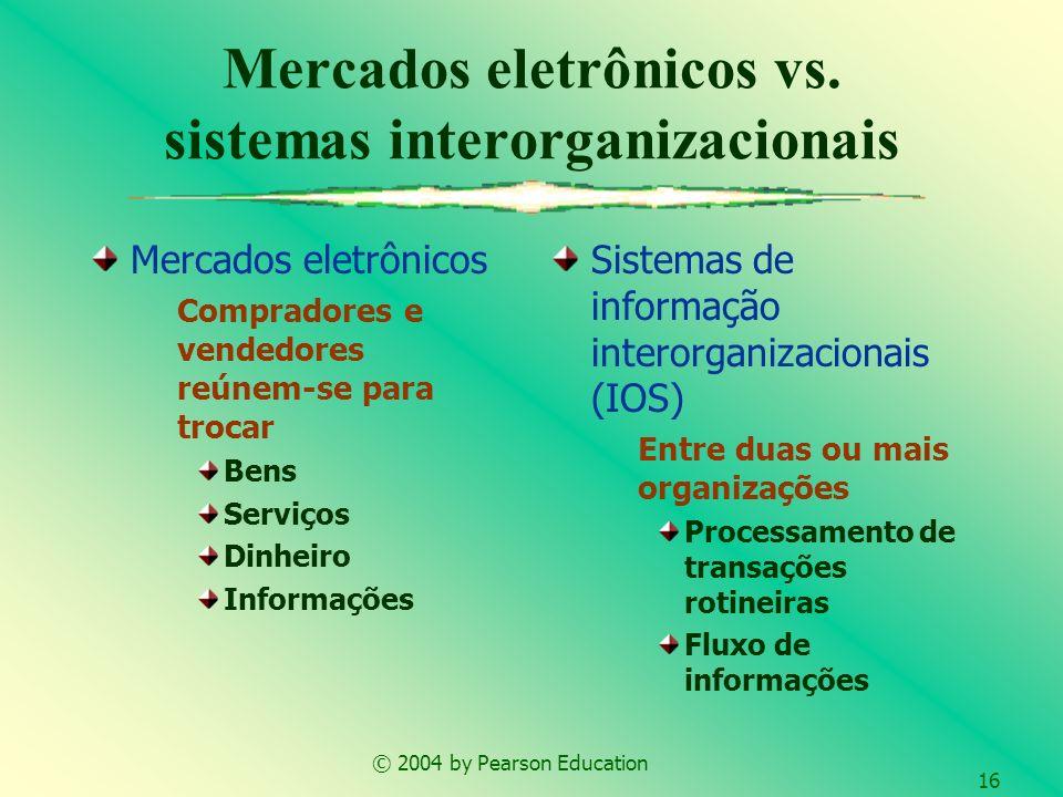 Mercados eletrônicos vs. sistemas interorganizacionais