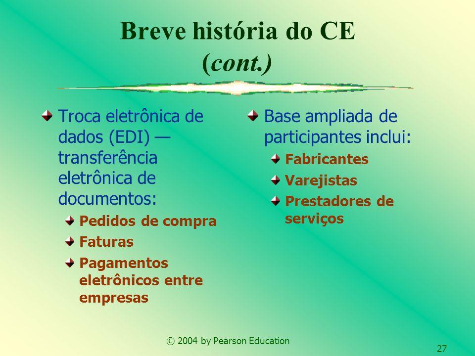Breve história do CE (cont.)