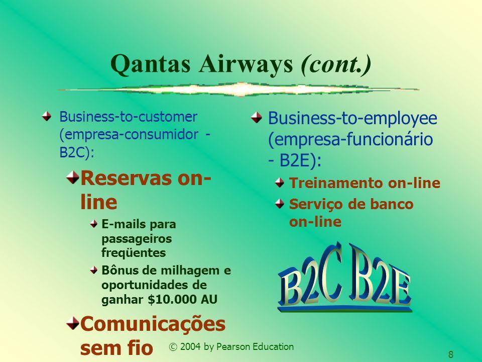 Qantas Airways (cont.) B2C B2E Reservas on-line Comunicações sem fio