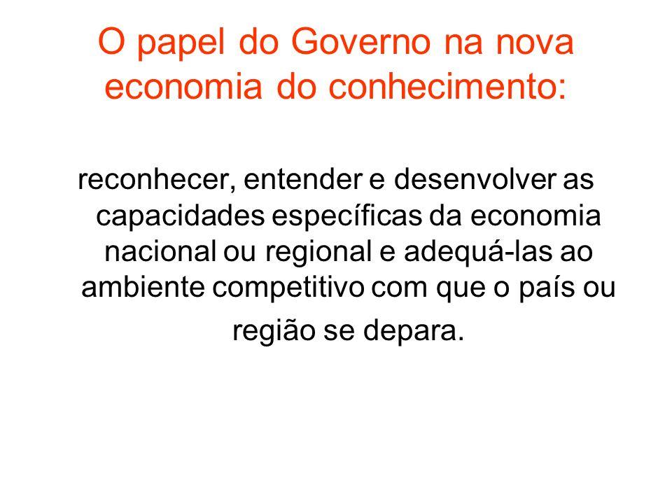 O papel do Governo na nova economia do conhecimento: