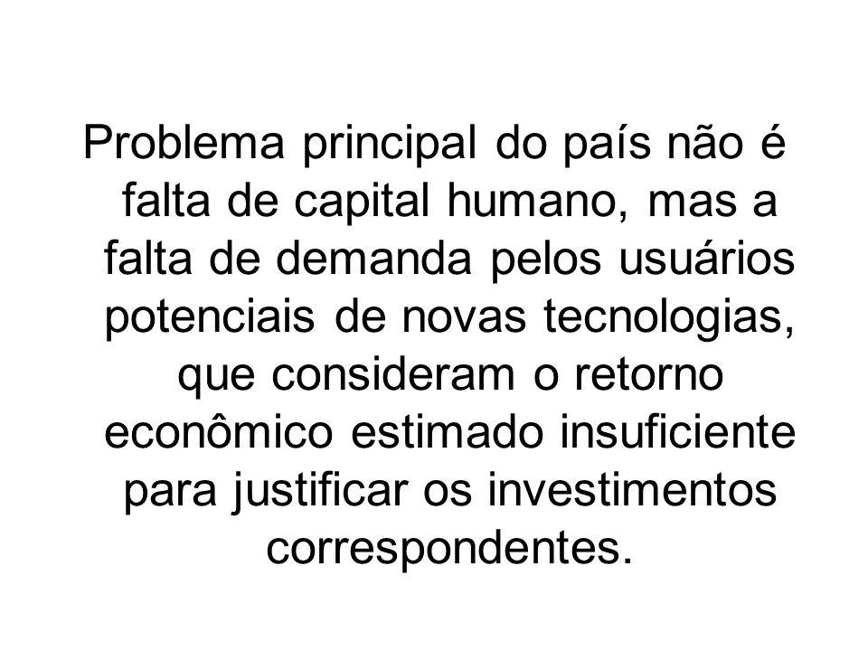 Problema principal do país não é falta de capital humano, mas a falta de demanda pelos usuários potenciais de novas tecnologias, que consideram o retorno econômico estimado insuficiente para justificar os investimentos correspondentes.