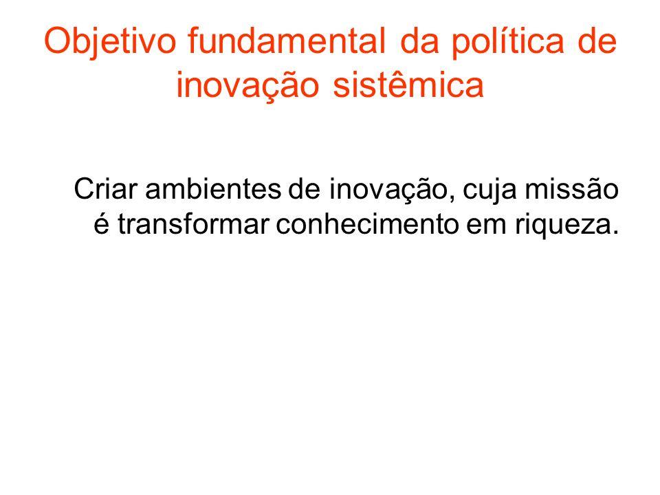 Objetivo fundamental da política de inovação sistêmica