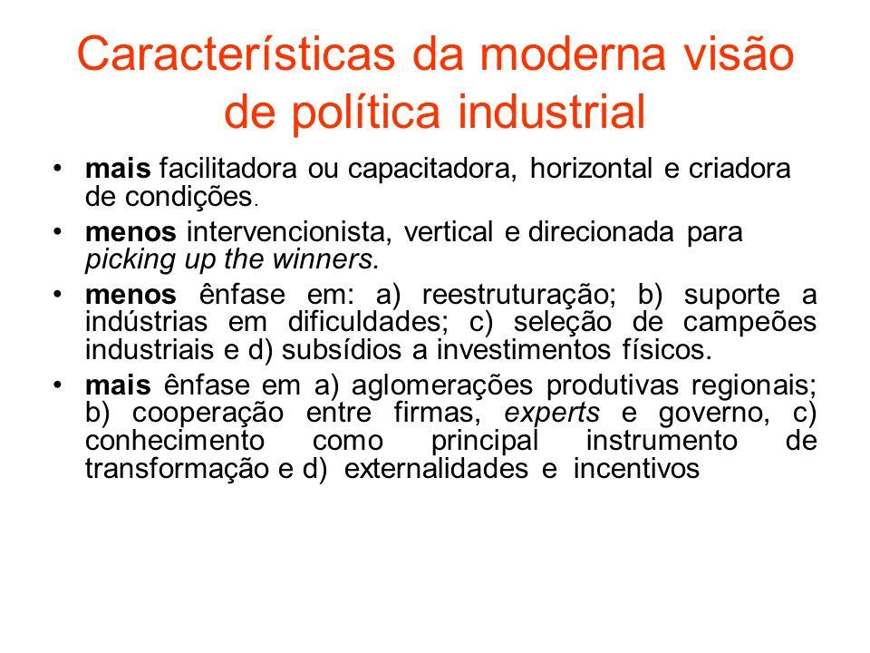 Características da moderna visão de política industrial