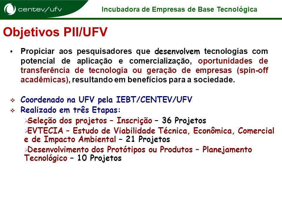 Objetivos PII/UFV