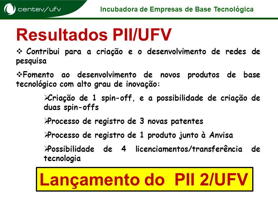 Resultados PII/UFV Lançamento do PII 2/UFV