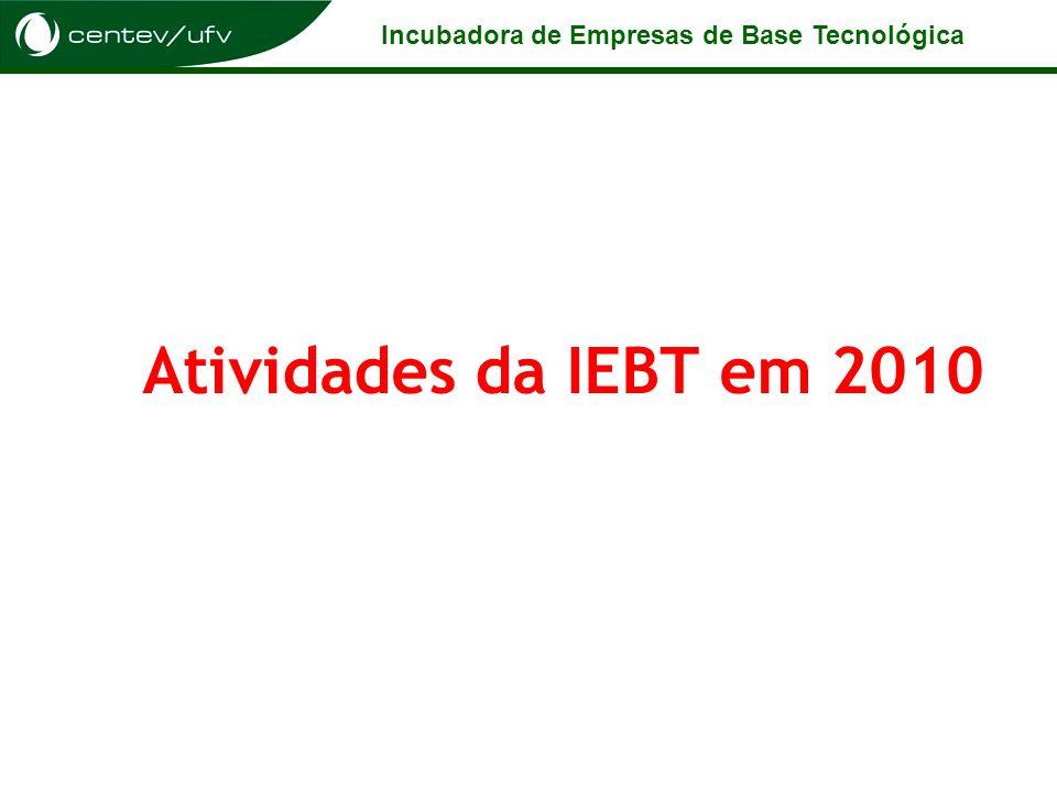 Atividades da IEBT em 2010