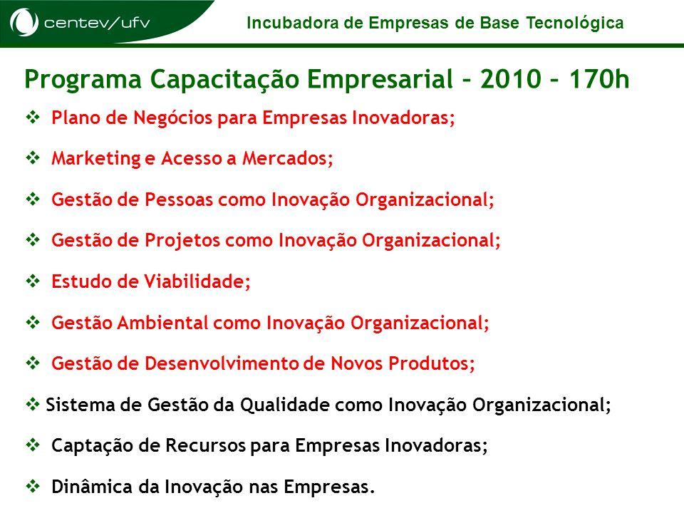 Programa Capacitação Empresarial – 2010 – 170h
