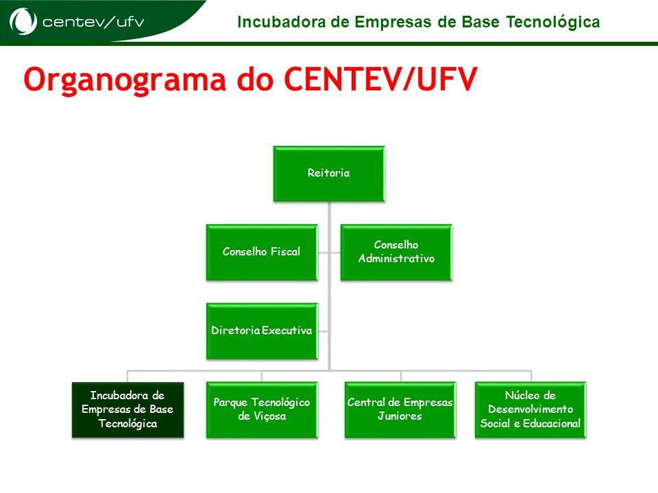 Organograma do CENTEV/UFV