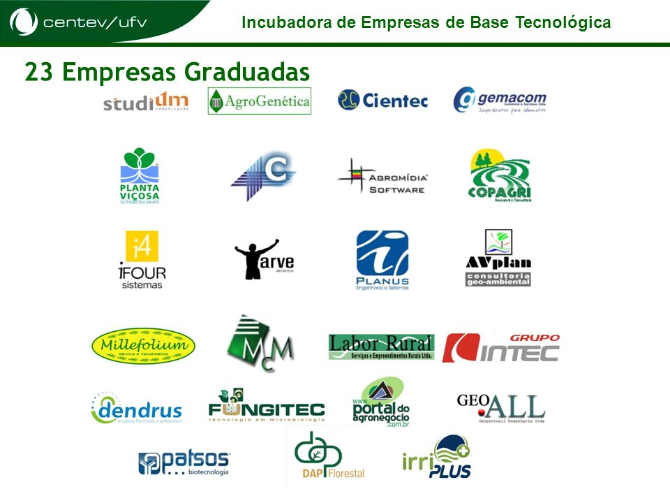 23 Empresas Graduadas
