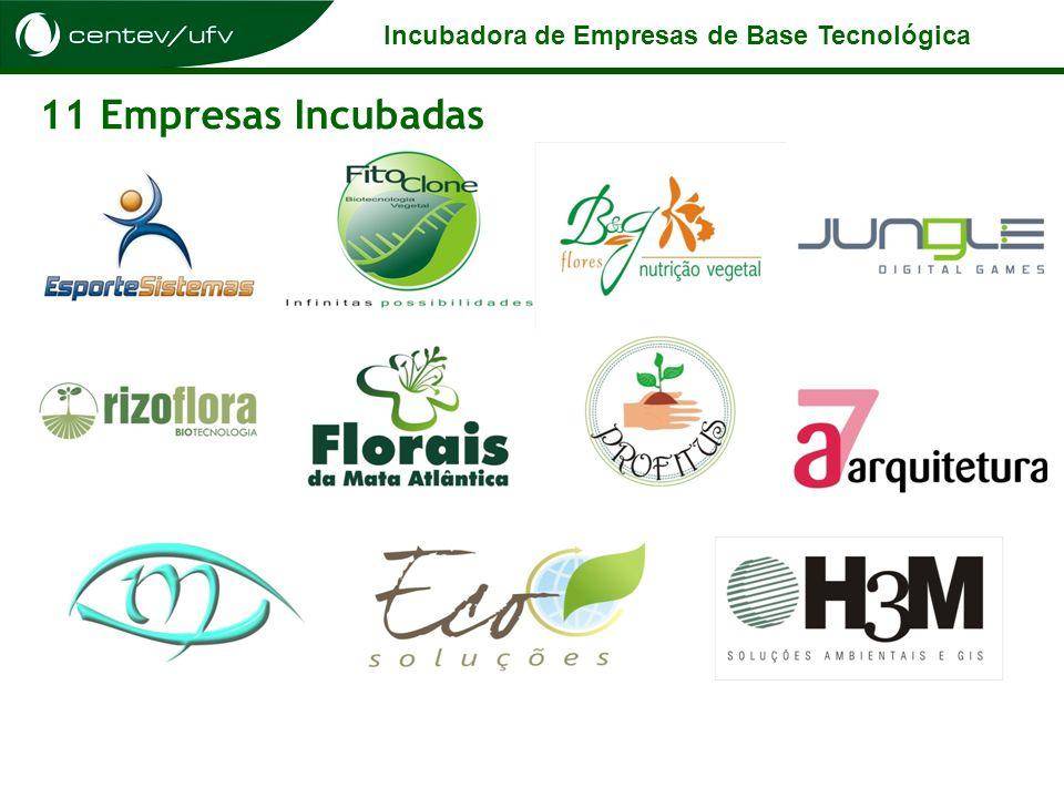 11 Empresas Incubadas