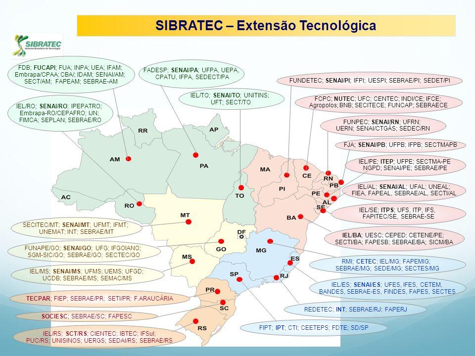 SIBRATEC – Extensão Tecnológica