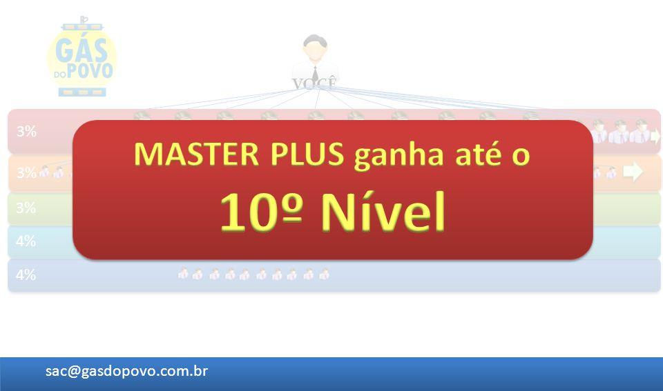 MASTER PLUS ganha até o 10º Nível