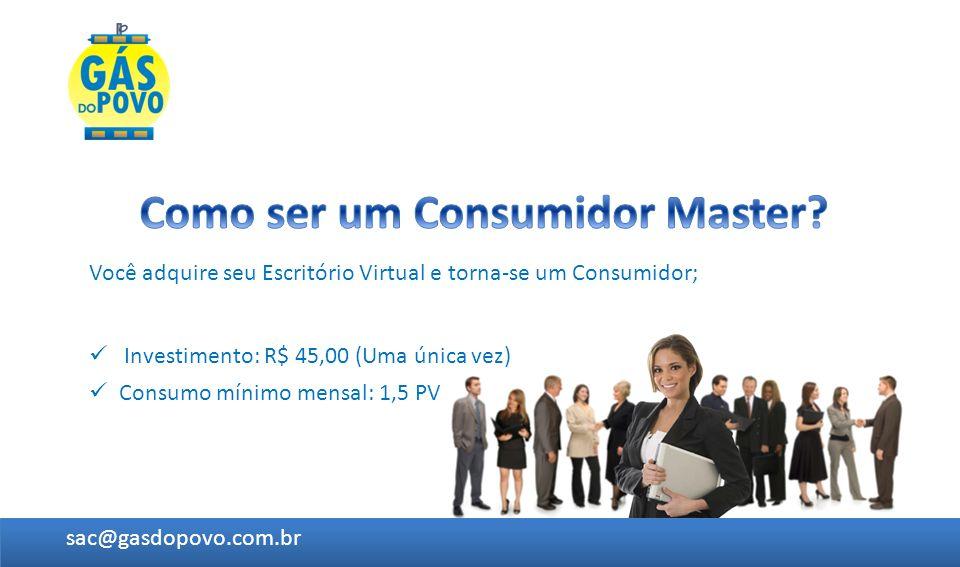 Como ser um Consumidor Master