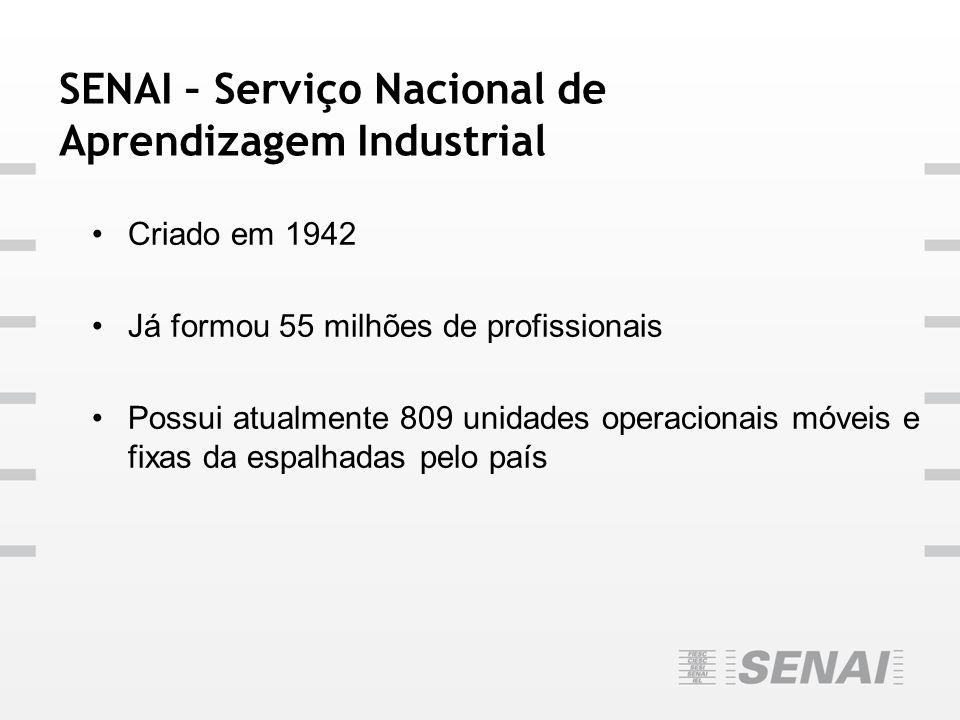 SENAI – Serviço Nacional de Aprendizagem Industrial