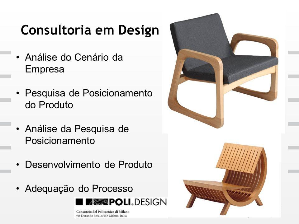 Consultoria em Design Análise do Cenário da Empresa