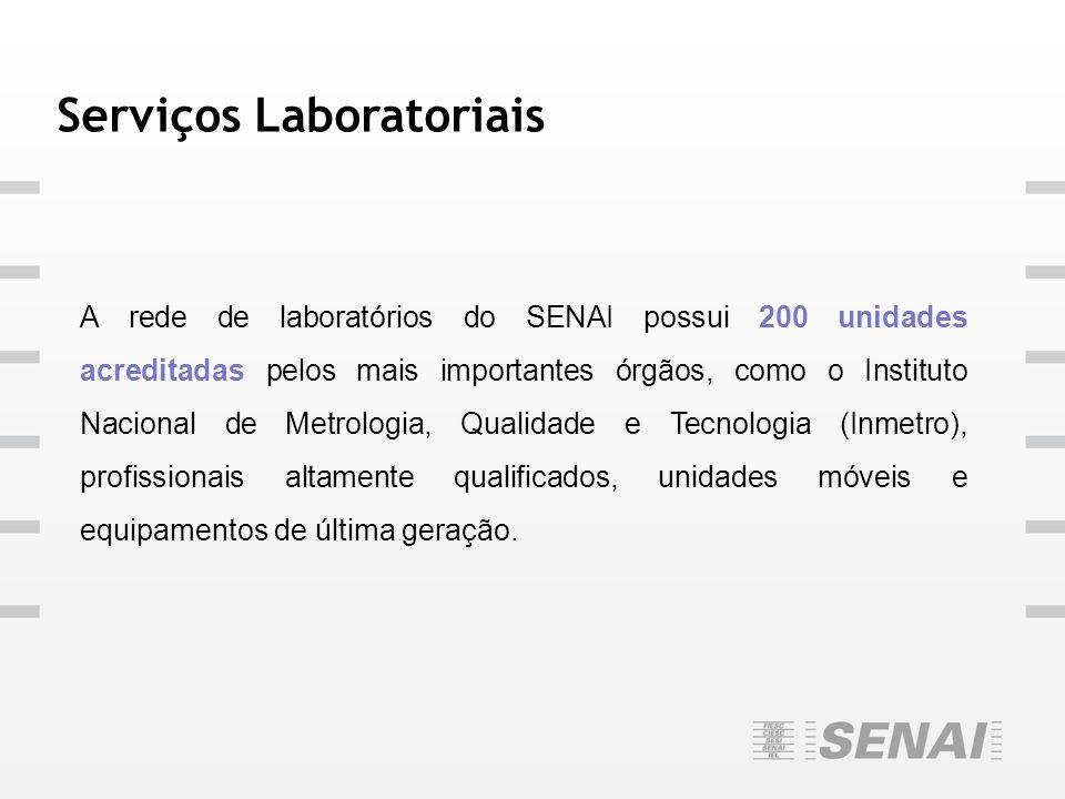 Serviços Laboratoriais