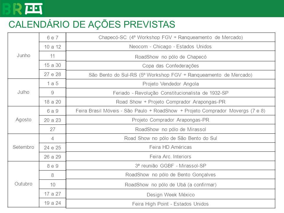 CALENDÁRIO DE AÇÕES PREVISTAS