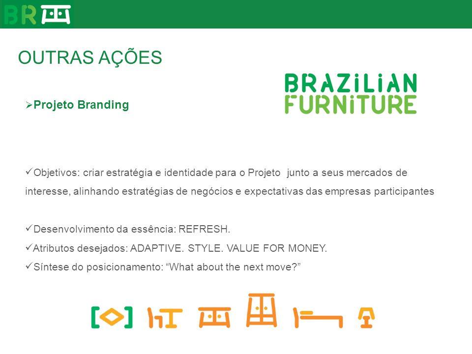 OUTRAS AÇÕES Projeto Branding