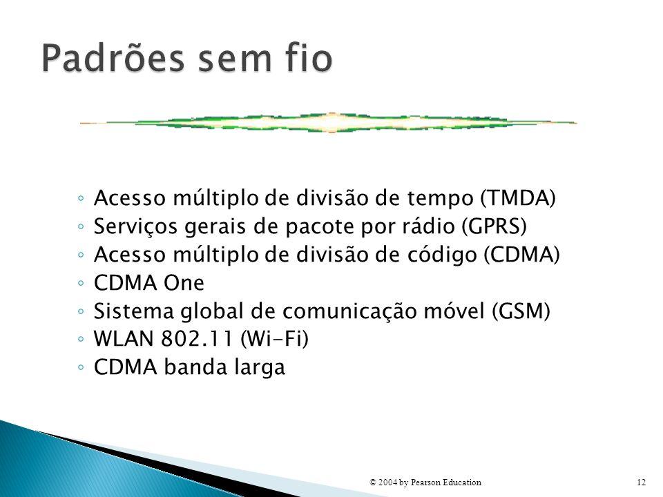 Padrões sem fio Acesso múltiplo de divisão de tempo (TMDA)