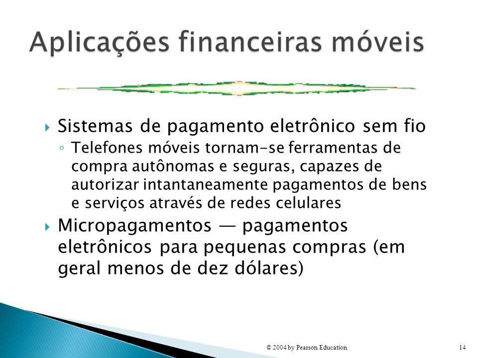 Aplicações financeiras móveis