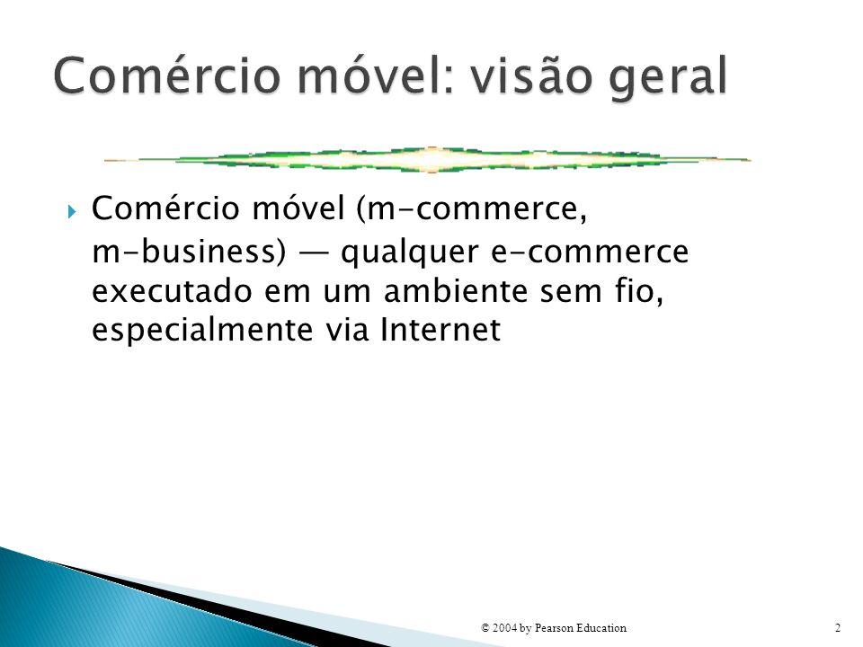 Comércio móvel: visão geral