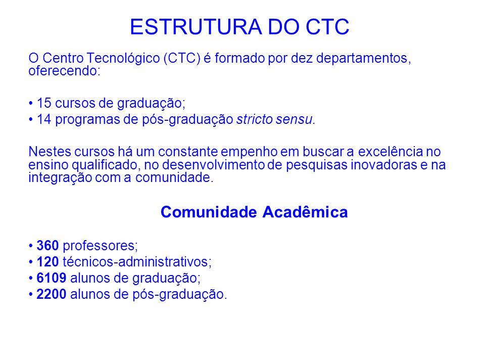 ESTRUTURA DO CTC Comunidade Acadêmica