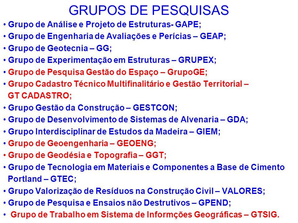 GRUPOS DE PESQUISAS Grupo de Análise e Projeto de Estruturas- GAPE;