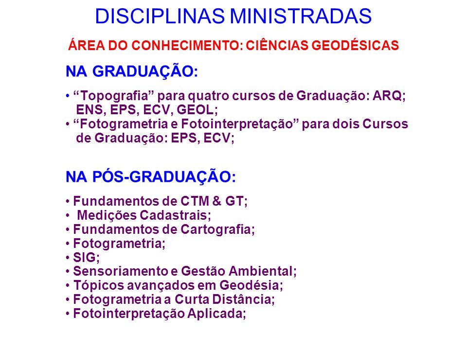 DISCIPLINAS MINISTRADAS