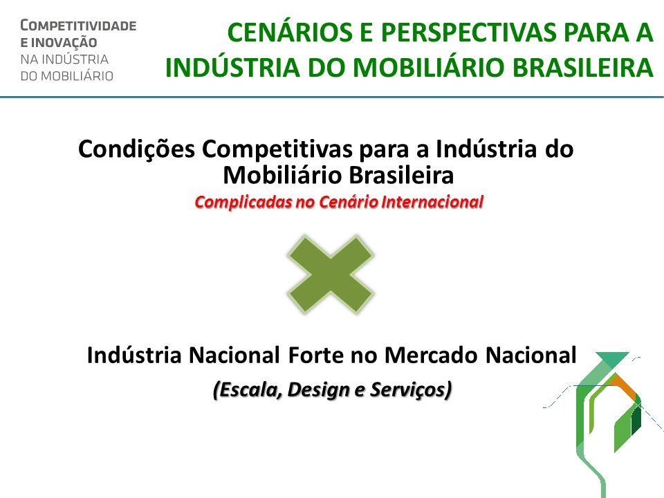 CENÁRIOS E PERSPECTIVAS PARA A INDÚSTRIA DO MOBILIÁRIO BRASILEIRA