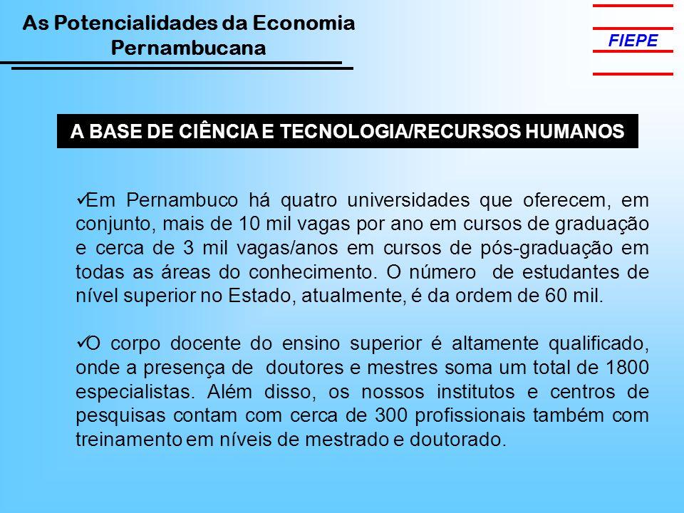 As Potencialidades da Economia Pernambucana