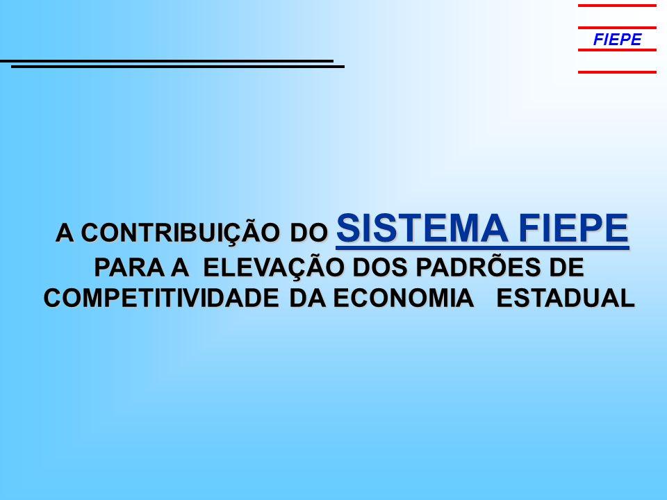 FIEPE A CONTRIBUIÇÃO DO SISTEMA FIEPE PARA A ELEVAÇÃO DOS PADRÕES DE COMPETITIVIDADE DA ECONOMIA ESTADUAL.