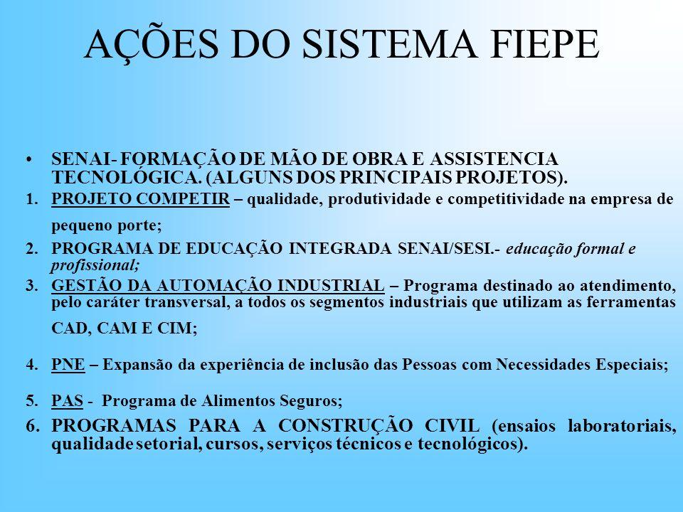 AÇÕES DO SISTEMA FIEPE SENAI- FORMAÇÃO DE MÃO DE OBRA E ASSISTENCIA TECNOLÓGICA. (ALGUNS DOS PRINCIPAIS PROJETOS).