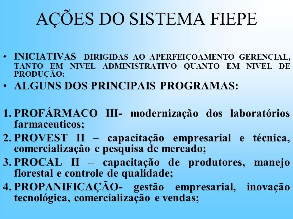 AÇÕES DO SISTEMA FIEPE ALGUNS DOS PRINCIPAIS PROGRAMAS: