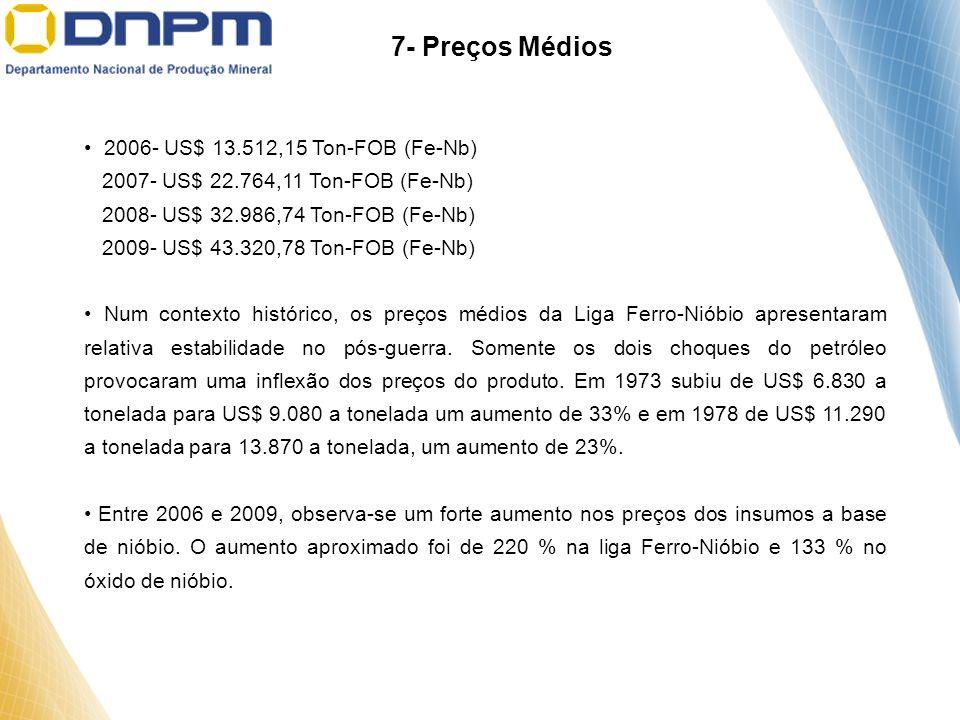 7- Preços Médios 2006- US$ 13.512,15 Ton-FOB (Fe-Nb)
