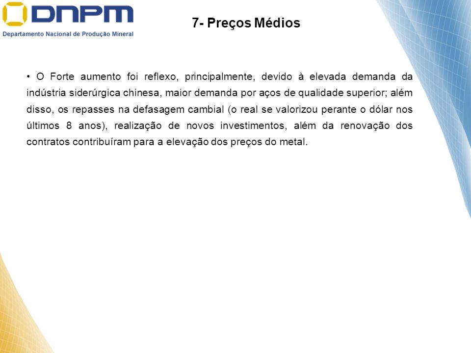 7- Preços Médios