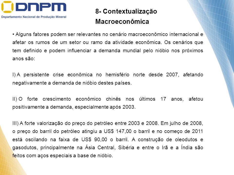 8- Contextualização Macroeconômica