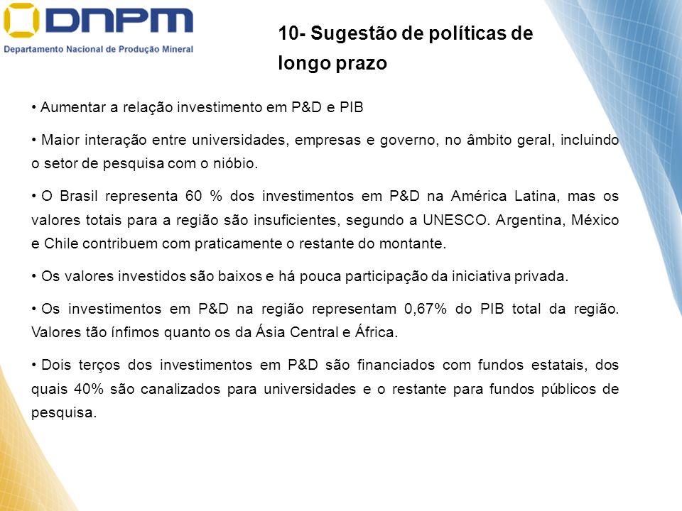 10- Sugestão de políticas de longo prazo