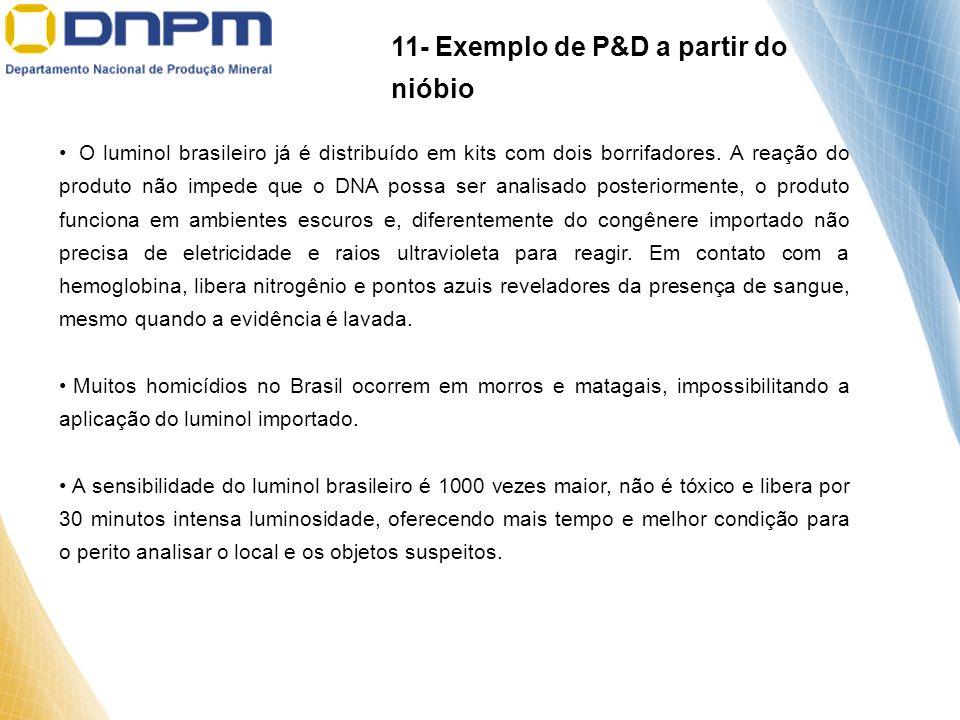 11- Exemplo de P&D a partir do nióbio