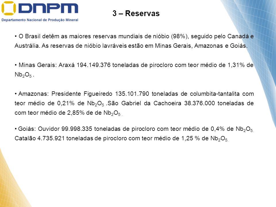 3 – Reservas