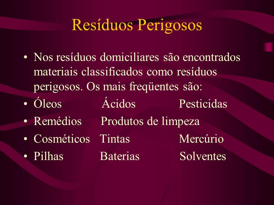 Resíduos Perigosos Nos resíduos domiciliares são encontrados materiais classificados como resíduos perigosos. Os mais freqüentes são: