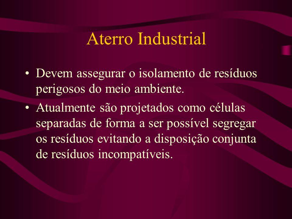 Aterro Industrial Devem assegurar o isolamento de resíduos perigosos do meio ambiente.