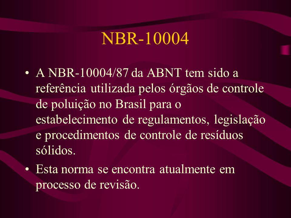 NBR-10004
