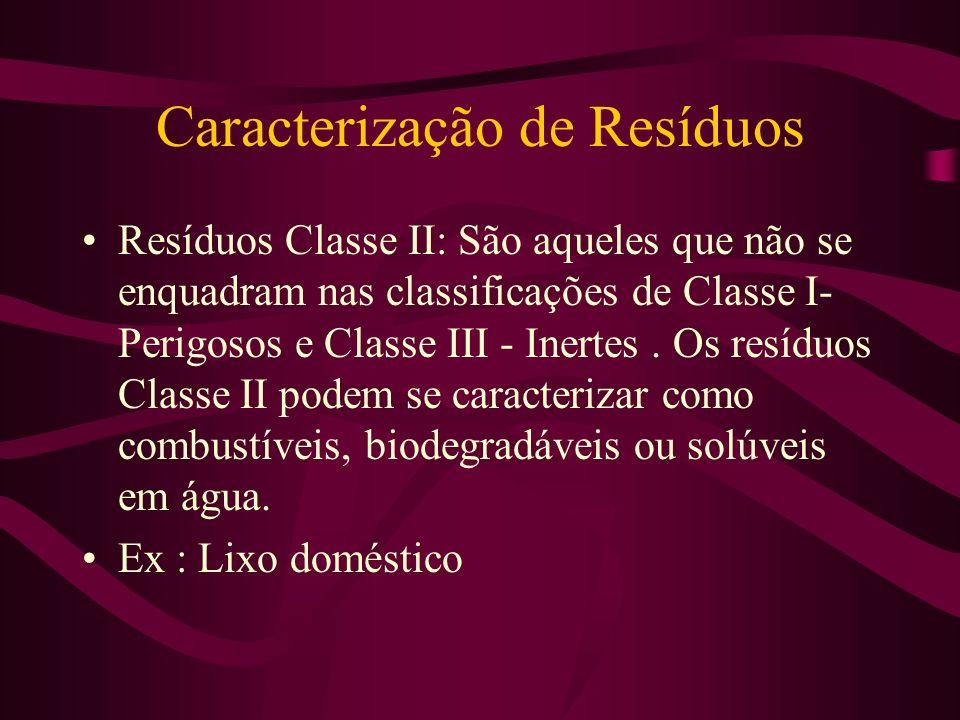Caracterização de Resíduos
