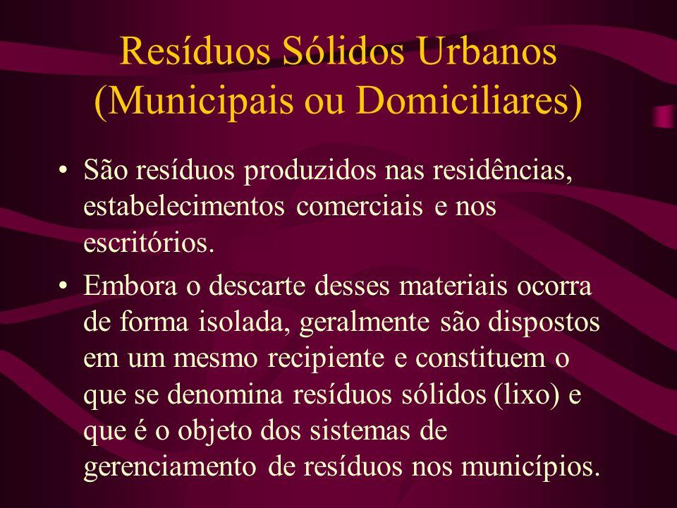 Resíduos Sólidos Urbanos (Municipais ou Domiciliares)